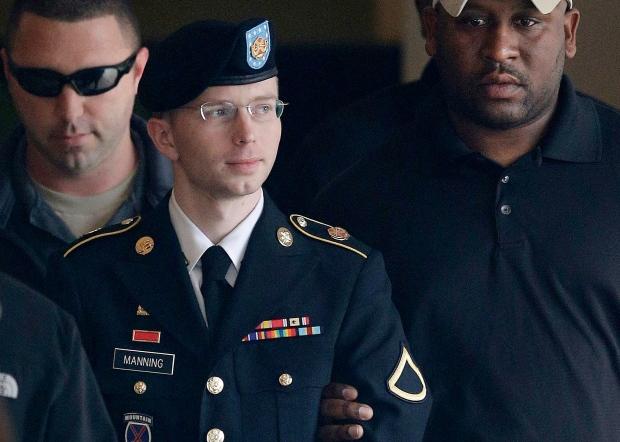 Manning WikiLeaks