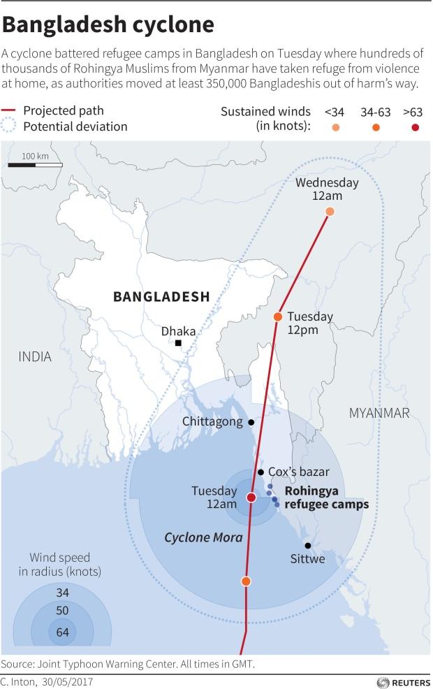 bangladesh-cyclone