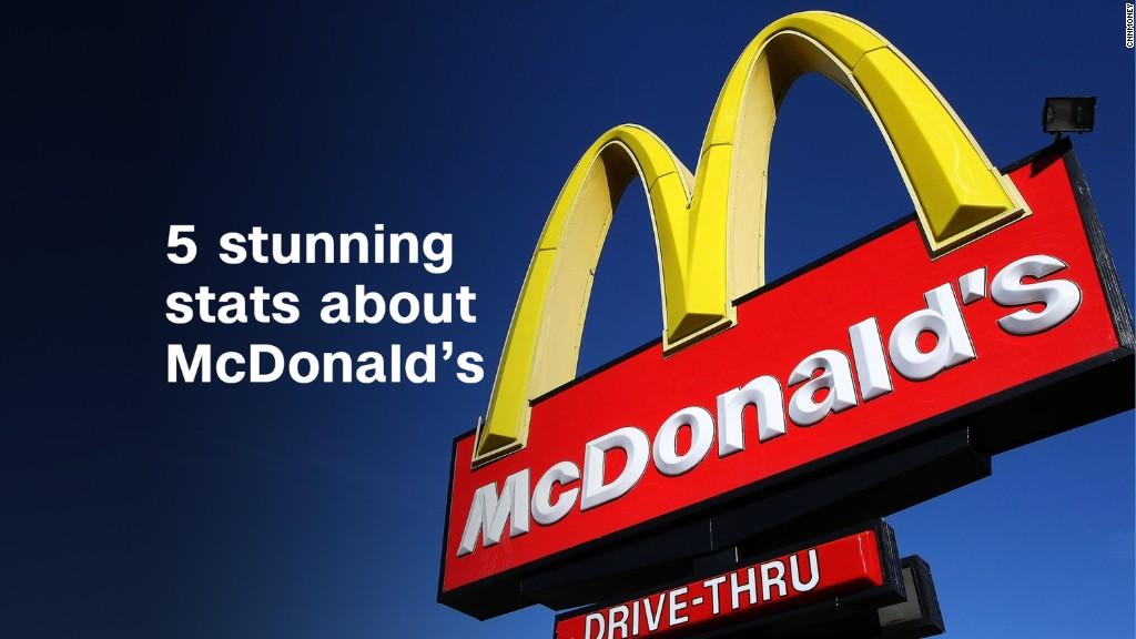 5 stunning stats about McDonald's