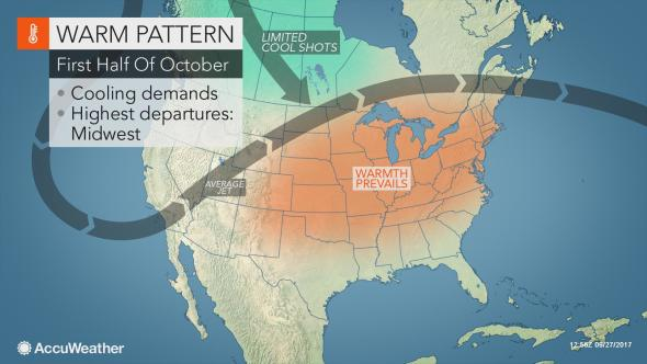 Static First Half of October Warmth