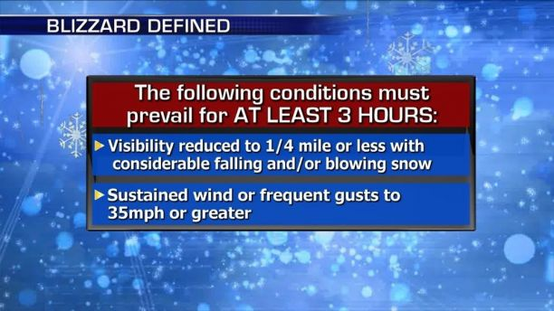 blizzard definition