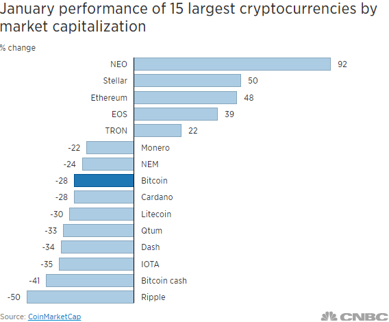 cryptocurrency market share percentage